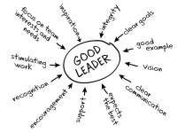 22 Qualities Make Great Leader